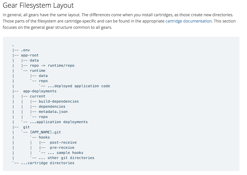 Gear-Filesystem-Layout