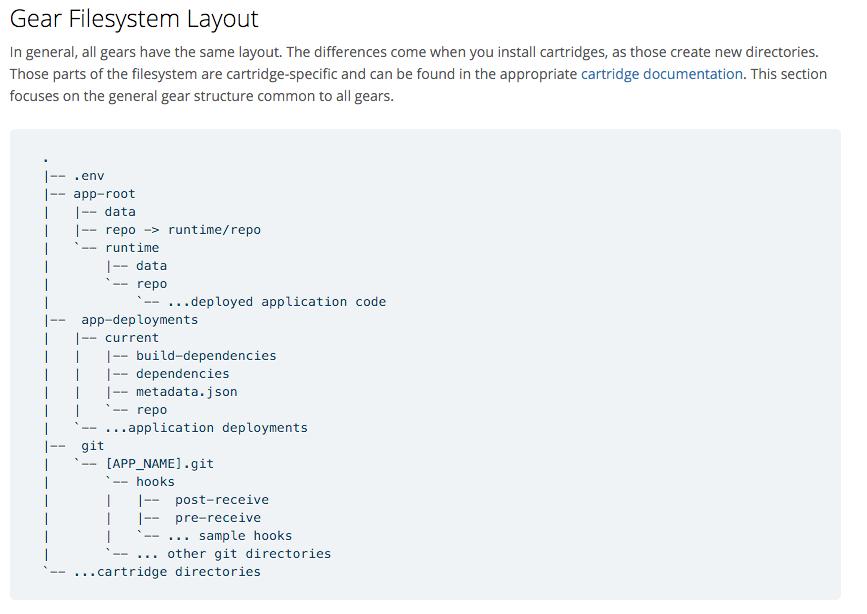 Gear-Filesystem-Layout