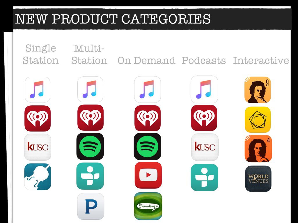 Radio-App-Categories.001