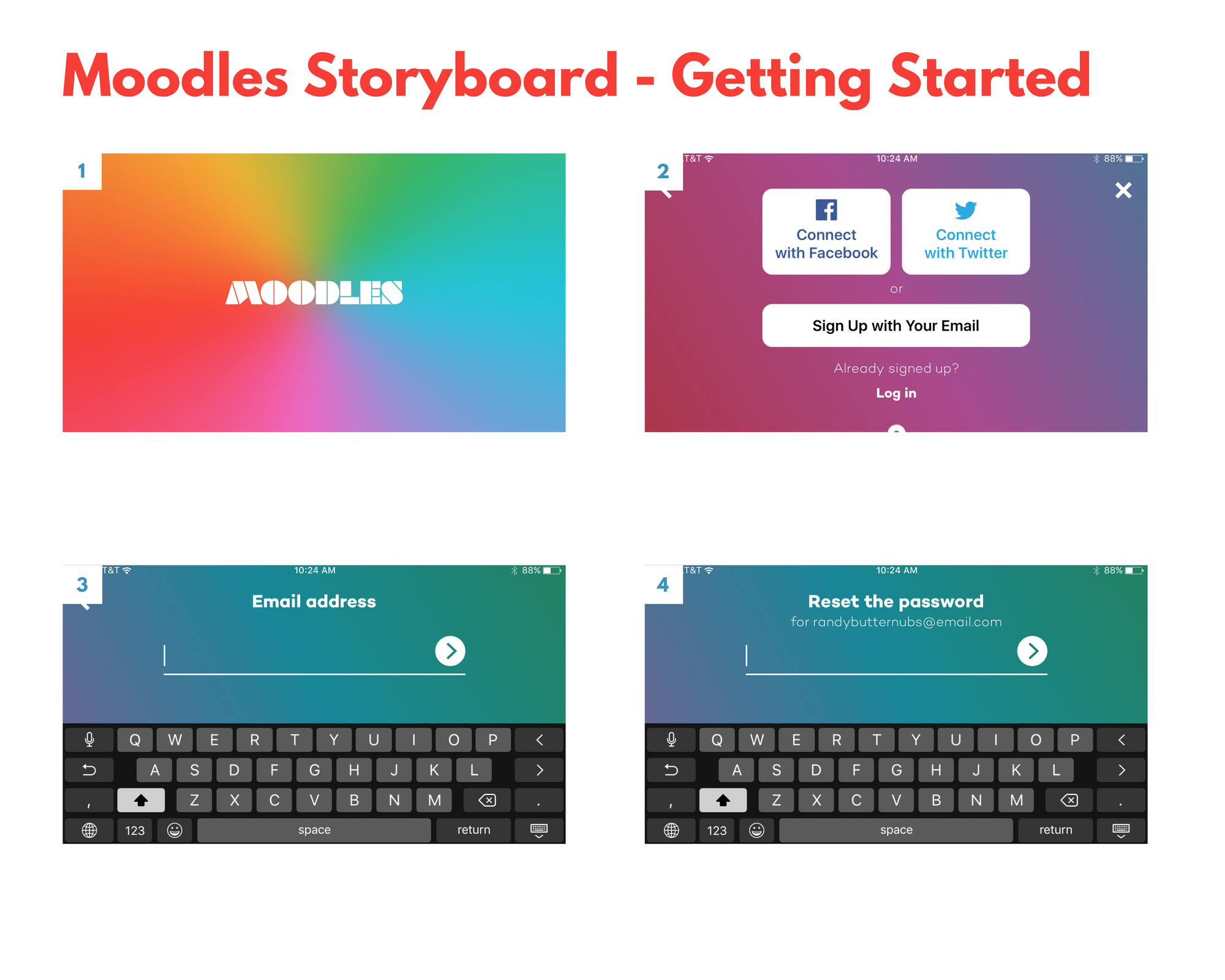 Moodles-Storyboard---Getting-Started by Grant Kindrick